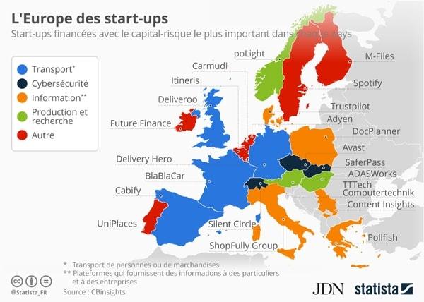 Carte Start-ups Europe